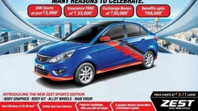 #app #mobile .TataMotors #Zest Sportz Edition accessory package launched in India at Rs 20000   http://pic.twitter.com/ynRyJ4fZvQ   App Mobile 4u (@M0bileappDev) August 22 2016