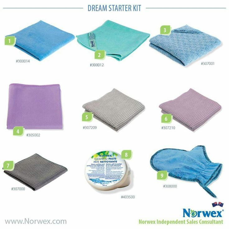 63 best norwex australia images on pinterest | norwex cleaning