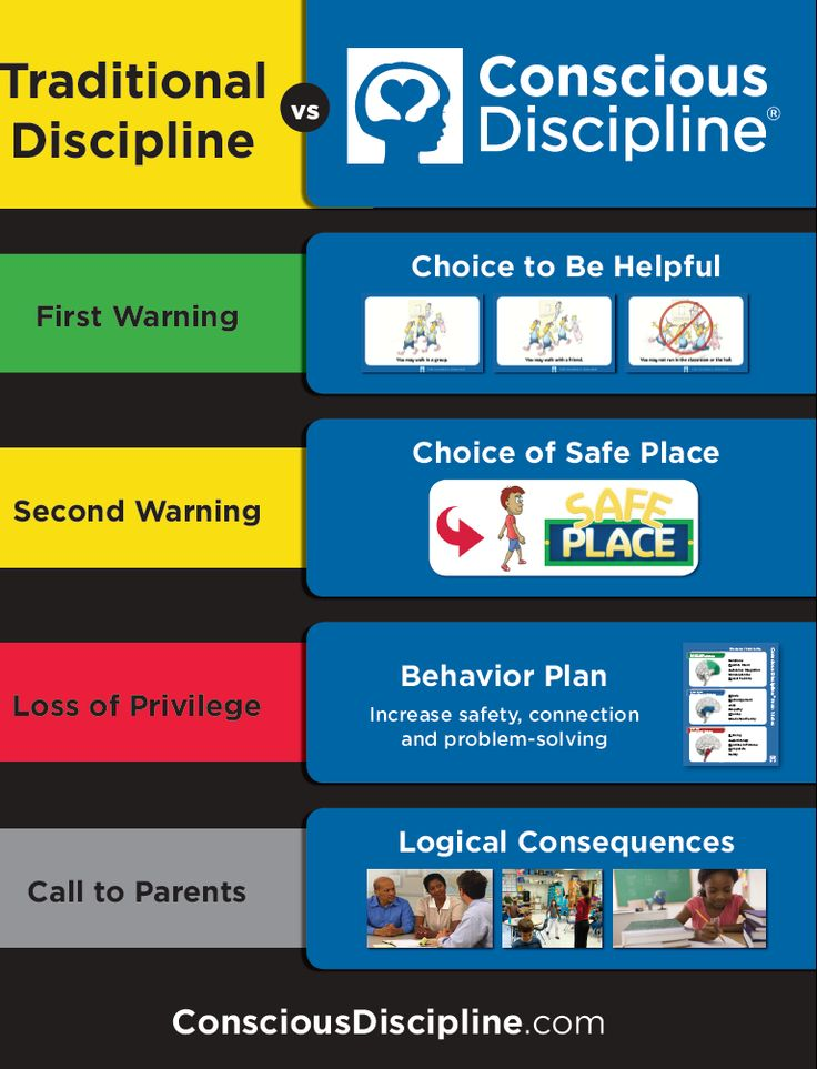 This is an image of Shocking Conscious Discipline Printables
