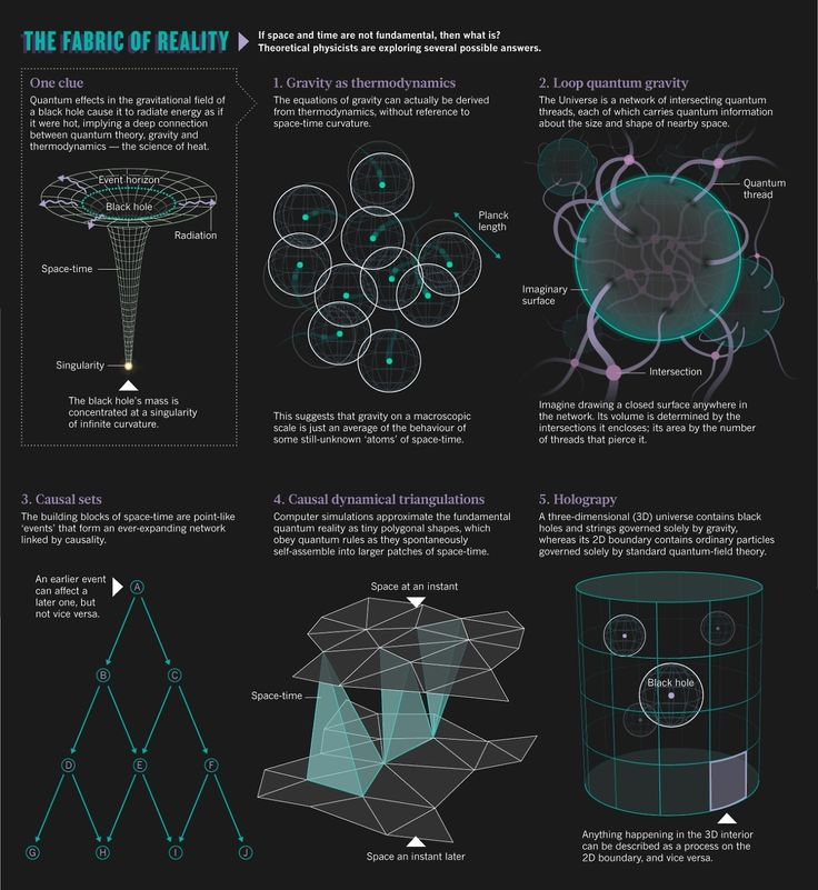 freshphotons:  The origins of space and time.