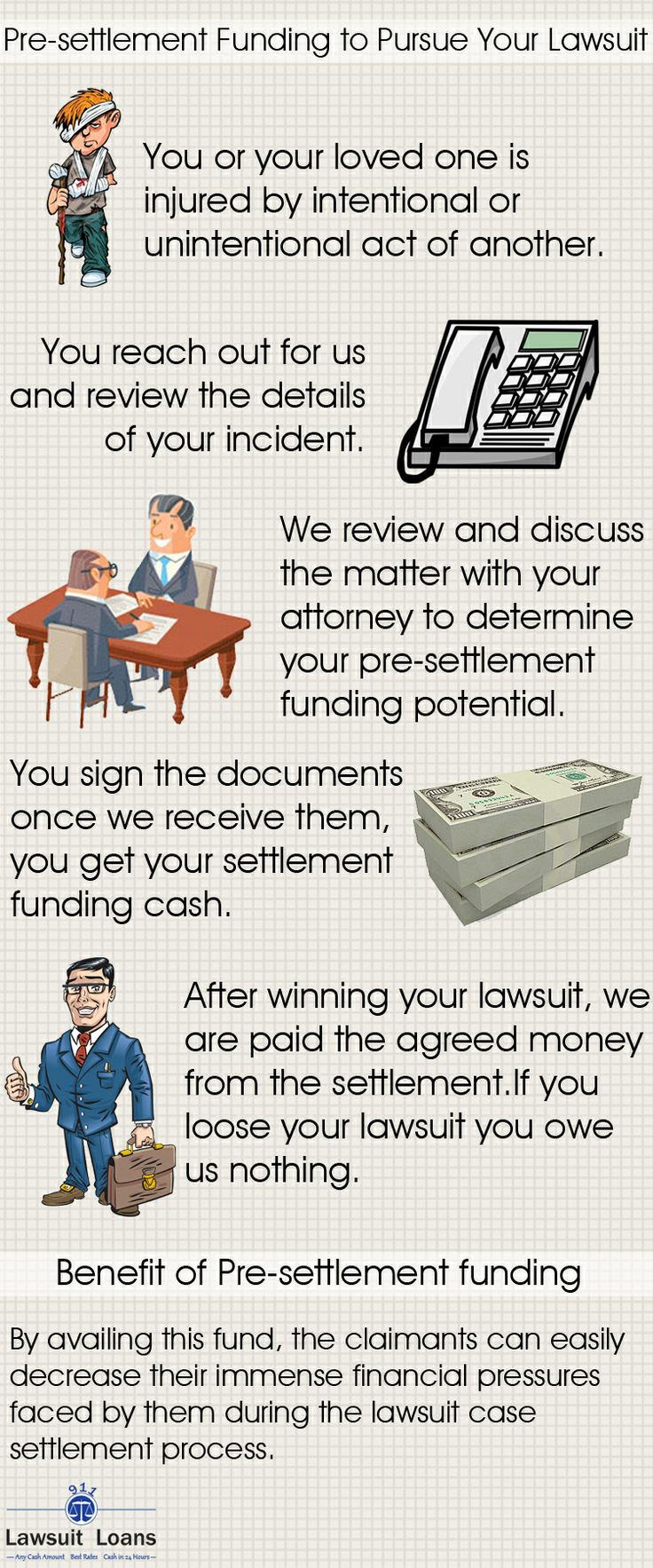 Avail Pre-settlement Funding to Pursue Your Lawsuit Successfully