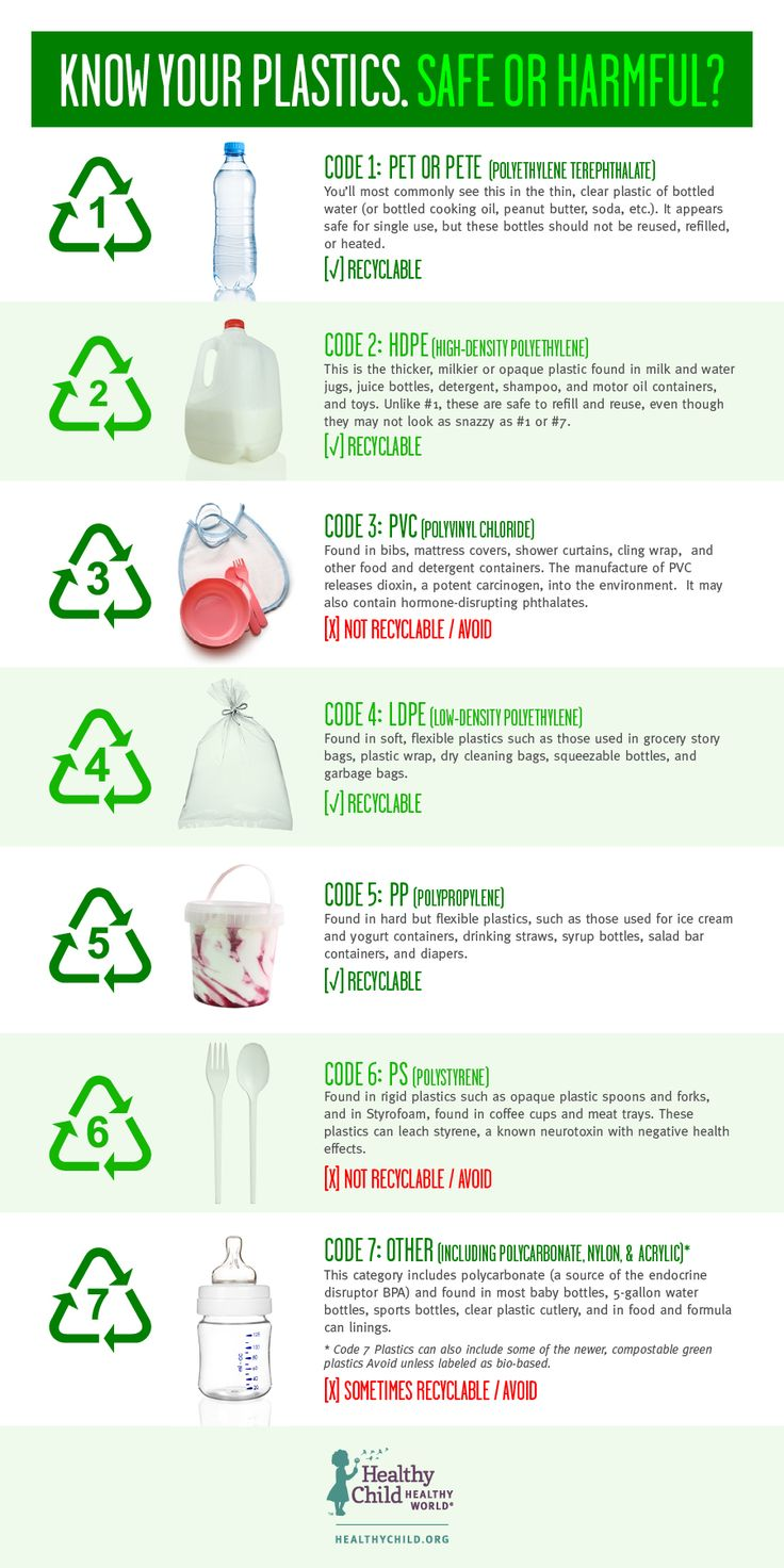 1000 Images About Recycling Plastic Storage Containers