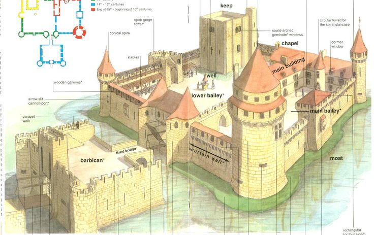 From Castles for Kids website. Shows inside a castle, people who lived in a castle, parts of a castle, etc. Has links to activities.
