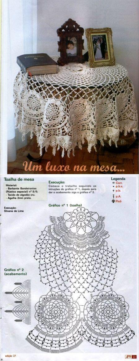 1673 best Crochet Hogar images on Pinterest | Crochet doilies ...