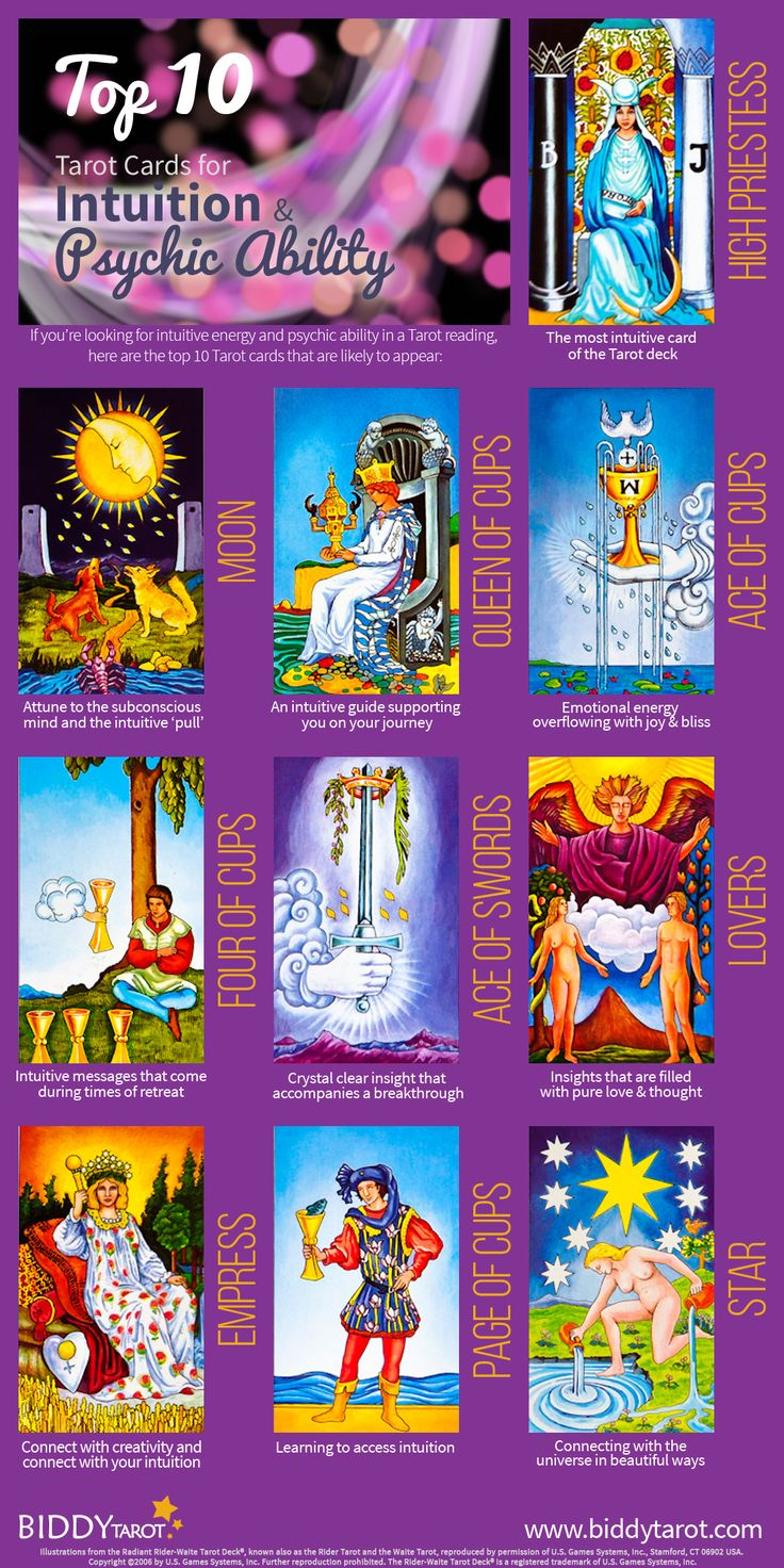 Divination:  Tarot Top 10 Intuition & Psychic Ability Cards.  Go with your gut when these cards appear. Intuition is the key to understanding the answers being sought.