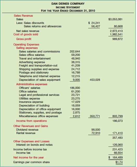 26 best Accounting $_$ images on Pinterest Accounting - income statement template