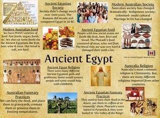 the influence of the ancient egyptian civilization on modern society Ancient and modern civilizations are similar in that they both have a division of labor, social classes, an administrative system, a written language, architecture and art styles and large population centers, such as cities and towns in fact, all civilizations, regardless of when they were .