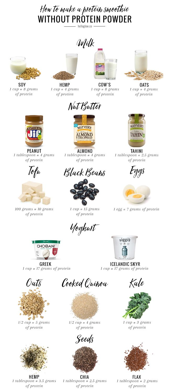 How to Make a Protein Smoothie Without Protein Powder | http://helloglow.co/protein-smoothie-without-protein-powder/