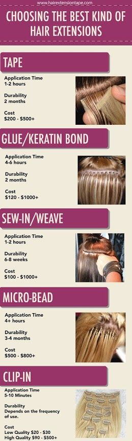 Which type of hair extension is right for you! hair   http://hairextensiontape.com/choosing-the-best-kind-of-hair-extensions/