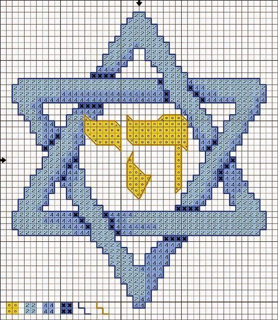 http://ajudaicapontocruz.blogspot.com/2015/05/grafico-judaicos-de-ponto-magem-davi.html?spref=pi