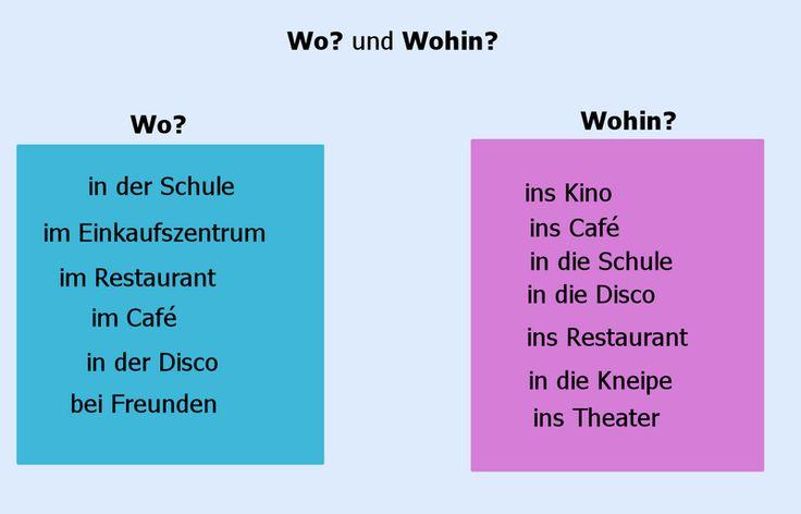 Wir wollen Deutsch lernen - EOI: Nivel Básico 2 - (A2)