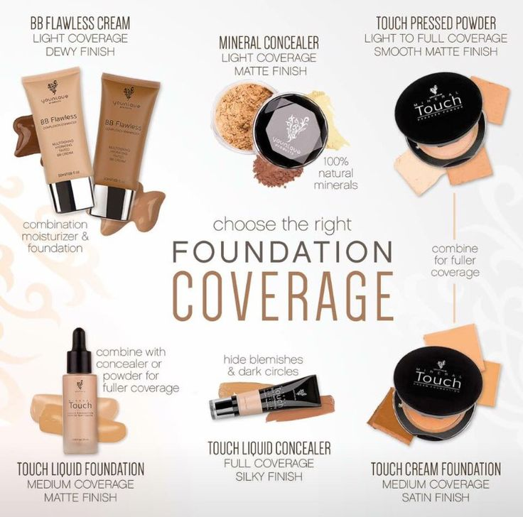 It is hypo-allergenic, paraben free, cruelty free, choice of vegan, no harmful chemicals, many products gluten free. Great for makeup artists!  Concealer, BBcream, even powders and foundation are so g