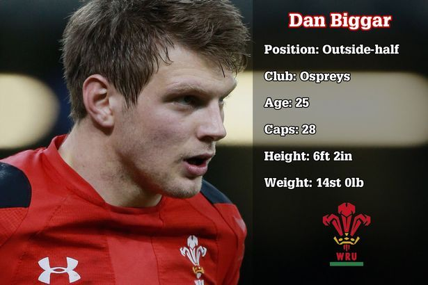 dan biggar - Wales