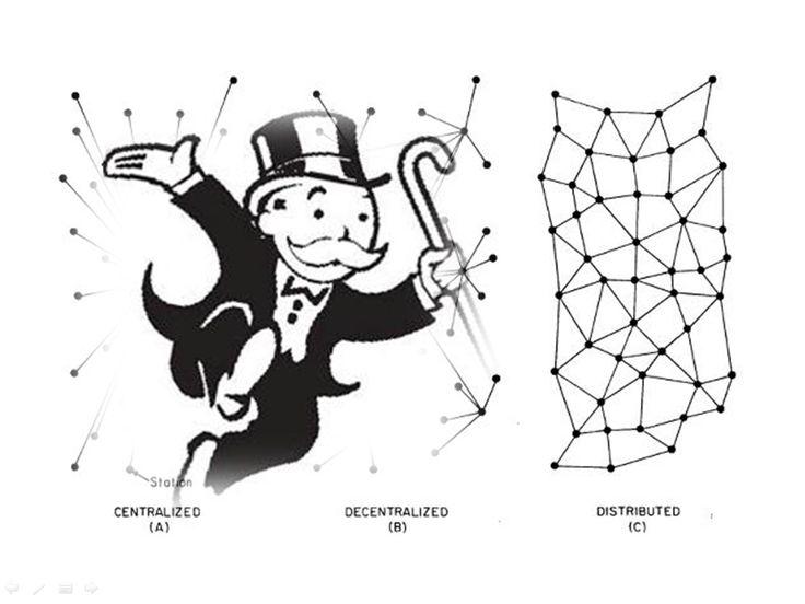 2. Decentralisation: challenging communication monopoly #MSOC701
