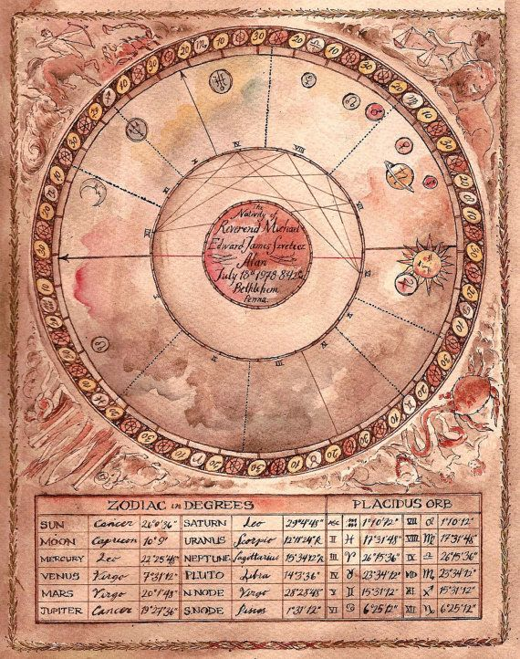 Best Art Astrological Chart Images On   Astrology