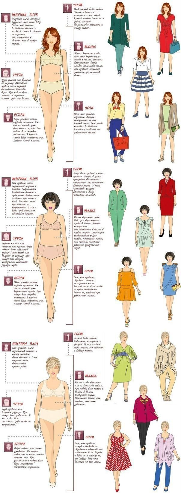 Я модельер • шитье одежды