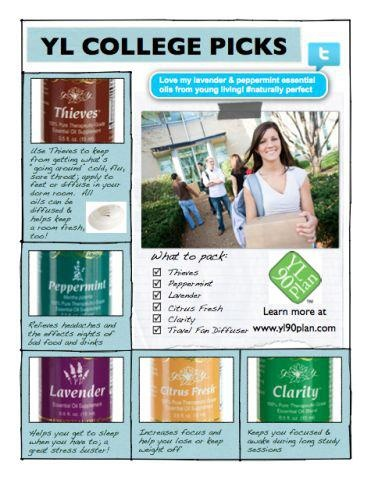 Young Living College Picks-- My Member Number: 1458528. or my website....  http://ylscents.com/oilsforhealth/