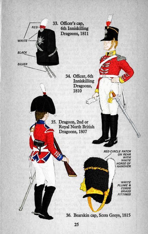 British Uniforms fm 1680