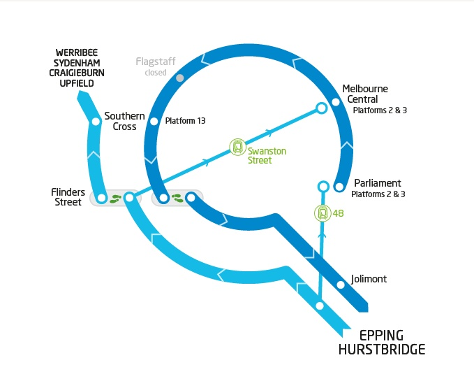 When travel conditions change the best explanation is often a picture. Here changes to the Sydenham line were mapped so that the available route for different times of days was apparent.