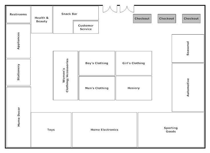 12 Best Retail Floor Plans Images On Pinterest Floor