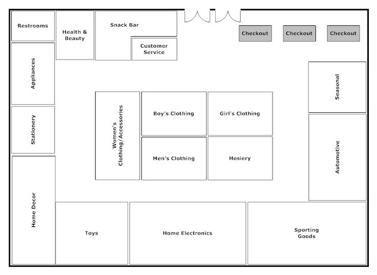 Loop store layout taxiim pinterest store layout and Free floor plan layout