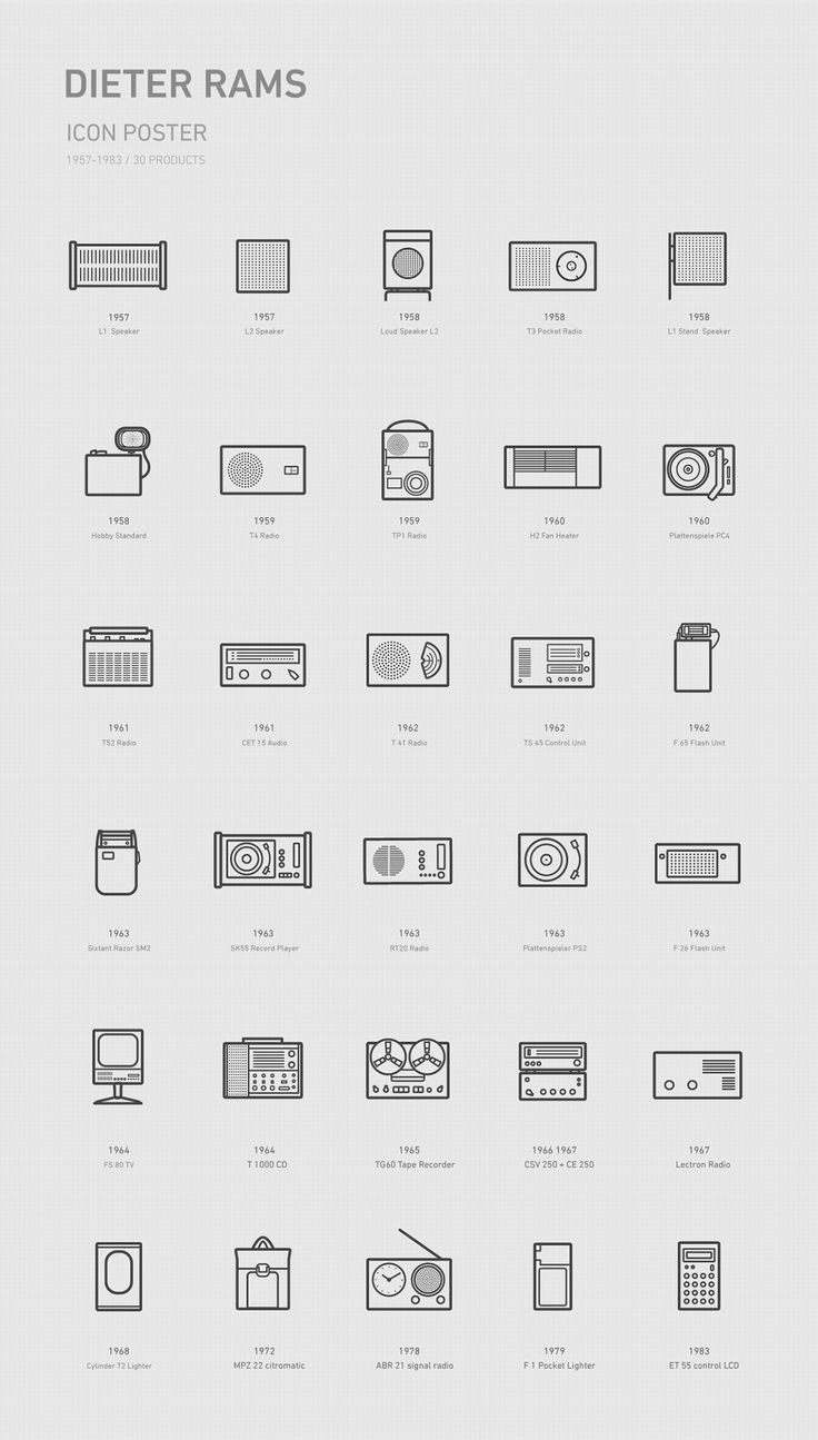 Braun x Dieter Rams moving icon on Behance