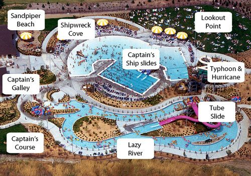 Emerald Pointe Water Park lazy river   Cascade Bay Waterpark ...
