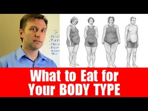 Fat Burning Foods / Download the Fat Burning Food Chart Below - YouTube
