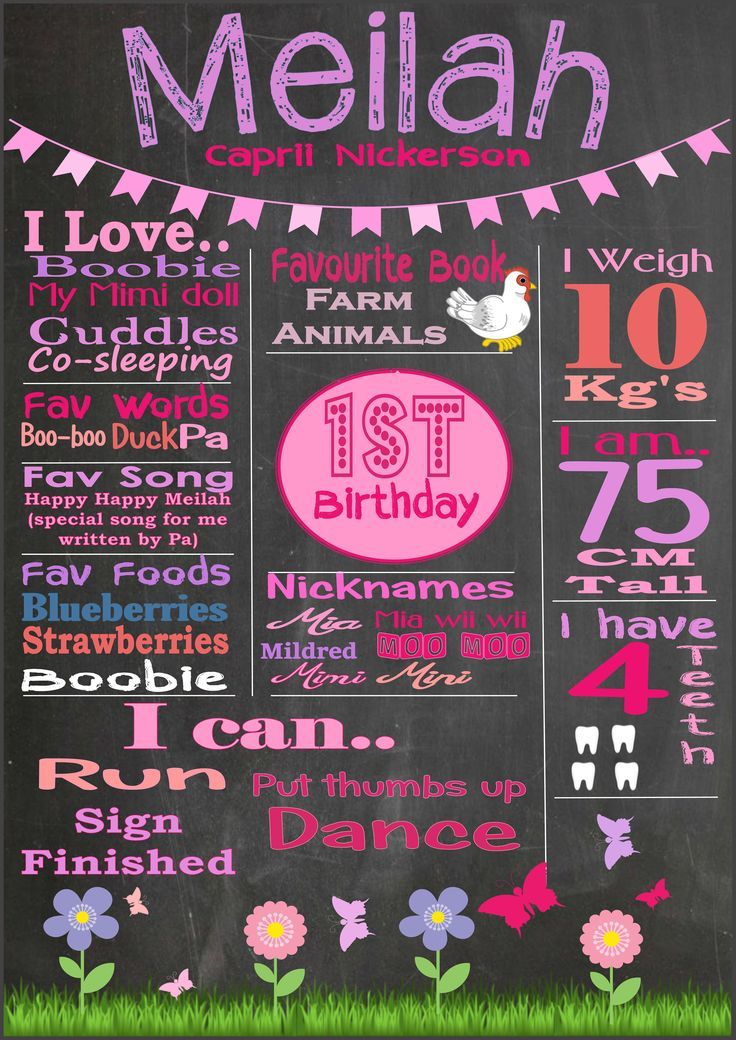 Personalised Milestone prints for birthday's!  great for photo shoots or to have on a table at the party!   $16 for the design - emailed to you - you print and frame  ALL my designs are sent High resolution so you can print A4 or larger without loosing quality!  To order please PM our Facebook Page  www.facebook.com/readyforprint
