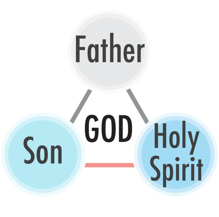 Since the Bible testifies that God the Father and God the Son are one and the same God, and also God the Father and God the Holy Spirit are one and the same, let us confirm whether God the Son, Jesus and God the Holy Spirit are one and the same God.