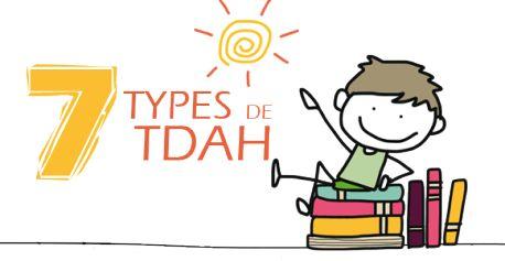 Quel est votre type de TDAH?