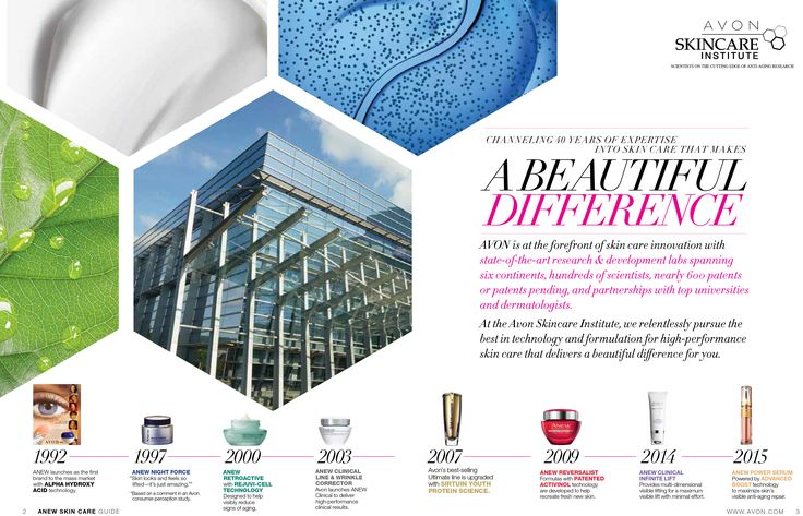 Channeling 40 years of expertise into skin care that makes a beautiful difference...Avon Skincare Institute. Find the Anew for you. https://www.avon.com/error/obsoletebrowser/firefox/3?rep=twinslette #avon #anew #skincare #beauty #antiaging