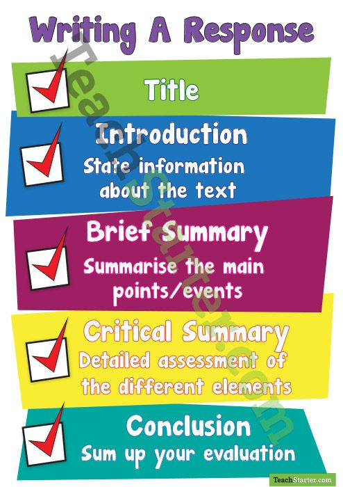 17 Best images about Writing on Pinterest | Anchor charts, Graphic ...