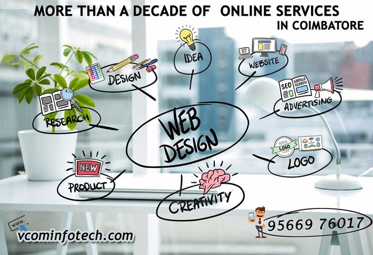 #Coimbatore #websites servicing with creative #web_designing ideas @ #VcomInfotech Please visit https://goo.gl/TSRBfh