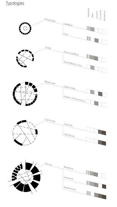 27 best architecture  mapping and diagrams images on