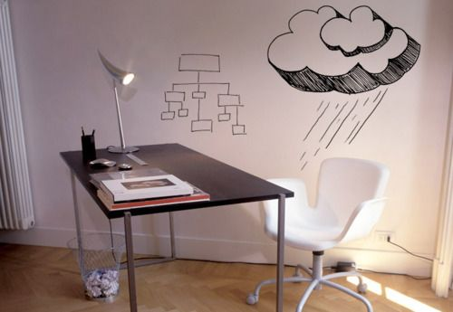 Whiteboard wall for brainstorms