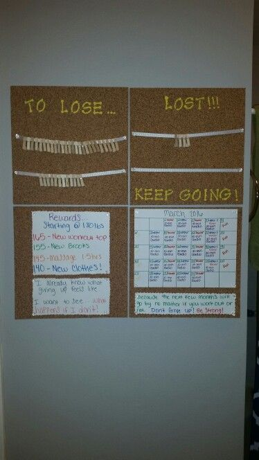 weight loss motivation board