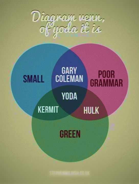 : Laughing, Stars War, Funny Stuff, Gary Coleman, Diagrams Venn, Yoda Venn, Android App, Yodavenn, Friend Chart