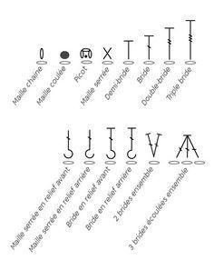 symboles au crochet en français - Recherche Google: