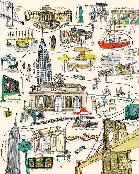 Riding the subway NYC