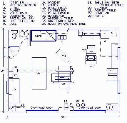 53 best Shop Barn Design images on Pinterest Bricolage, Garage - fresh blueprint apple configurator