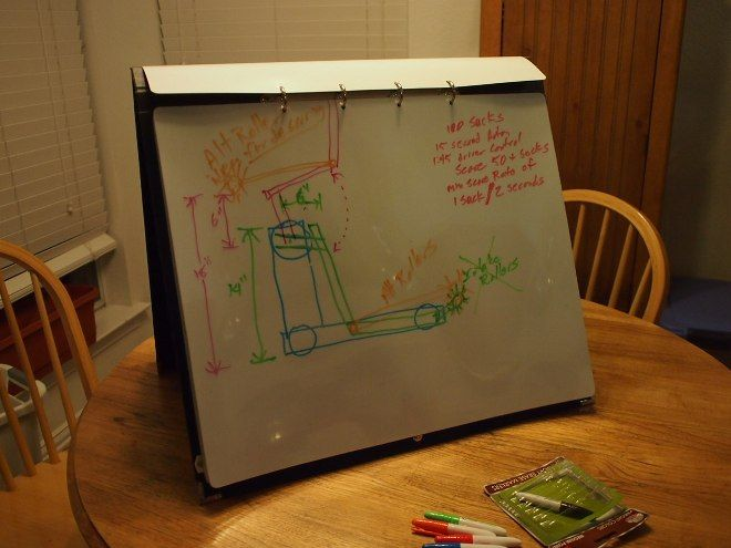 The Artist Ideaboard: A Portable Whiteboard | GeekDad | Wired.com
