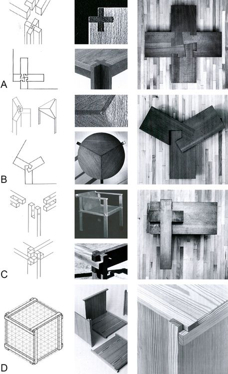 Furniture by Werner Blaser (Reciprocal systems based on planar elements)
