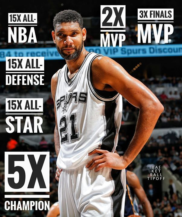 best loved 748b3 0f990 Where does Tim Duncan rank in your NBA All-Time list? - AC3 ...