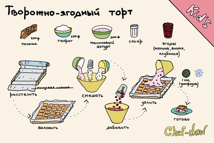 chef_daw_tvorozhno_yagodni_tort   by Galina Khabarova