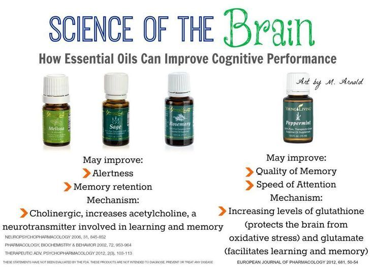 Your brain on essential oils