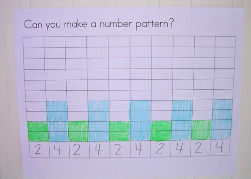 GREAT resource for teaching patterns in Kindergarten!