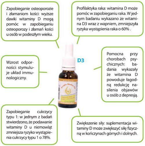Działanie witaminy D3
