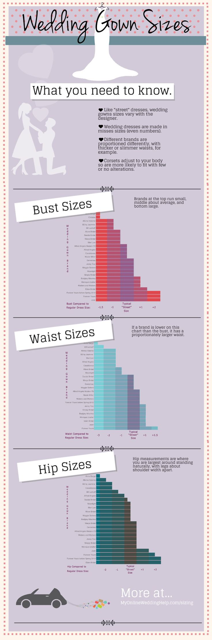 What you need to know about wedding dress sizes, plus sizes compared to street sizes....Good to know:)