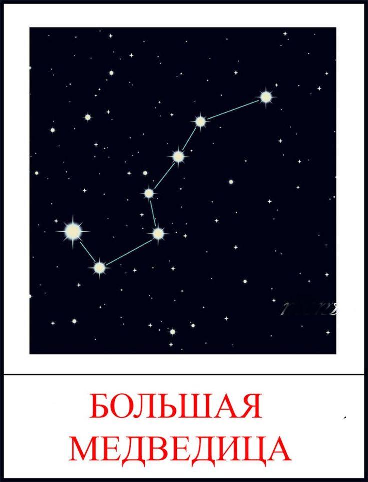 Созвездия картинки с надписями